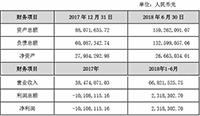 加快LED车灯布局,瑞丰拟1.02亿购唯能车灯51%股权