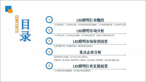 2019年中国LED照明行业市场前景研究报告.png