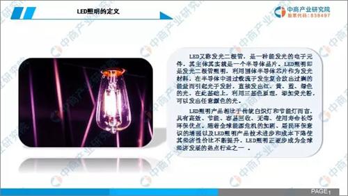 2019年中国LED照明行业市场前景研究报告1.png