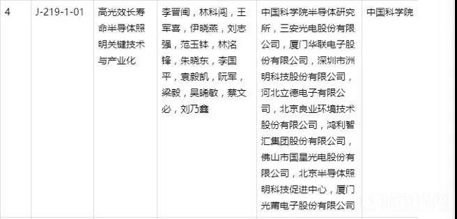 喜讯!洲明、国星、鸿利、三安等荣膺2019年度国家科技进步奖一等奖2.jpg