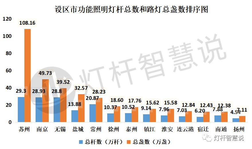 维护资金近8亿 揭秘江苏省功能照明发展情况2.jpg