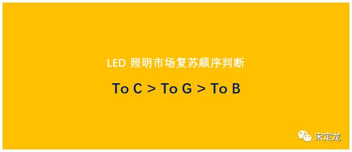 """活下去!""""疫情""""后,LED照明行业十大市场态势预判1.png"""