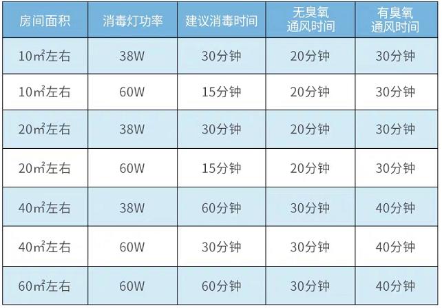 评北京疾控紫外消毒灯言论:坚决不提倡改为适当提倡更合适2.png