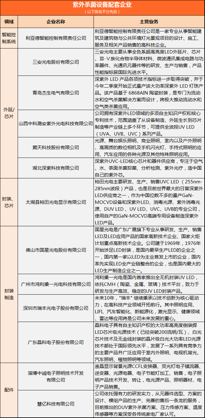 全国紫外杀菌设备厂家信息汇总1.png