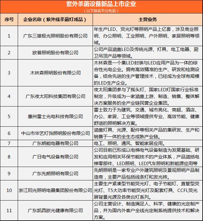 全国紫外杀菌设备厂家信息汇总2.png